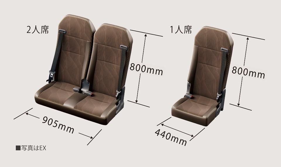 新型コースターの座席サイズ