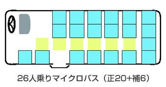 マイクロバスの座席数例