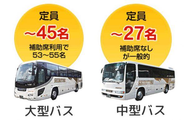 大型バス・中型バスの座席数