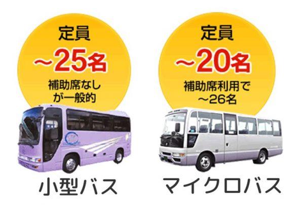 小型バス・マイクロバスの座席数