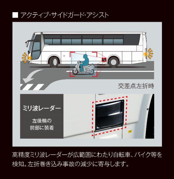 左後方から自転車接近で警告