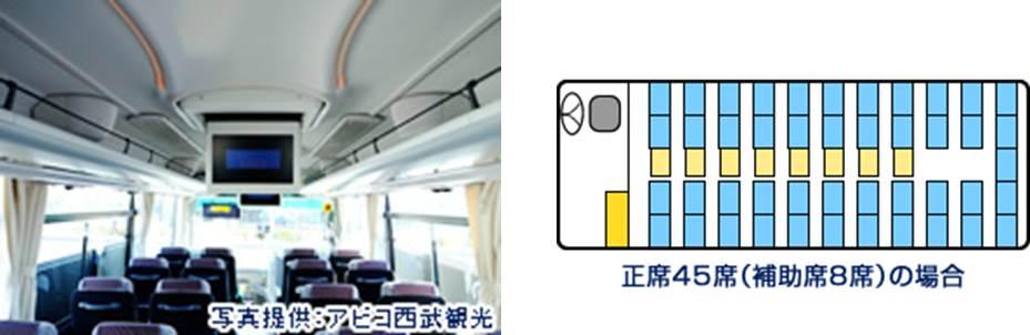 大型バスの座席