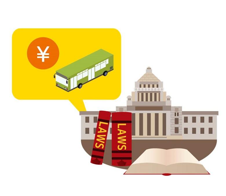 国土交通省が貸切バス料金を決めている