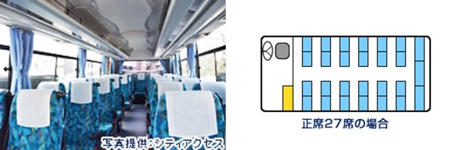 中型バスの座席