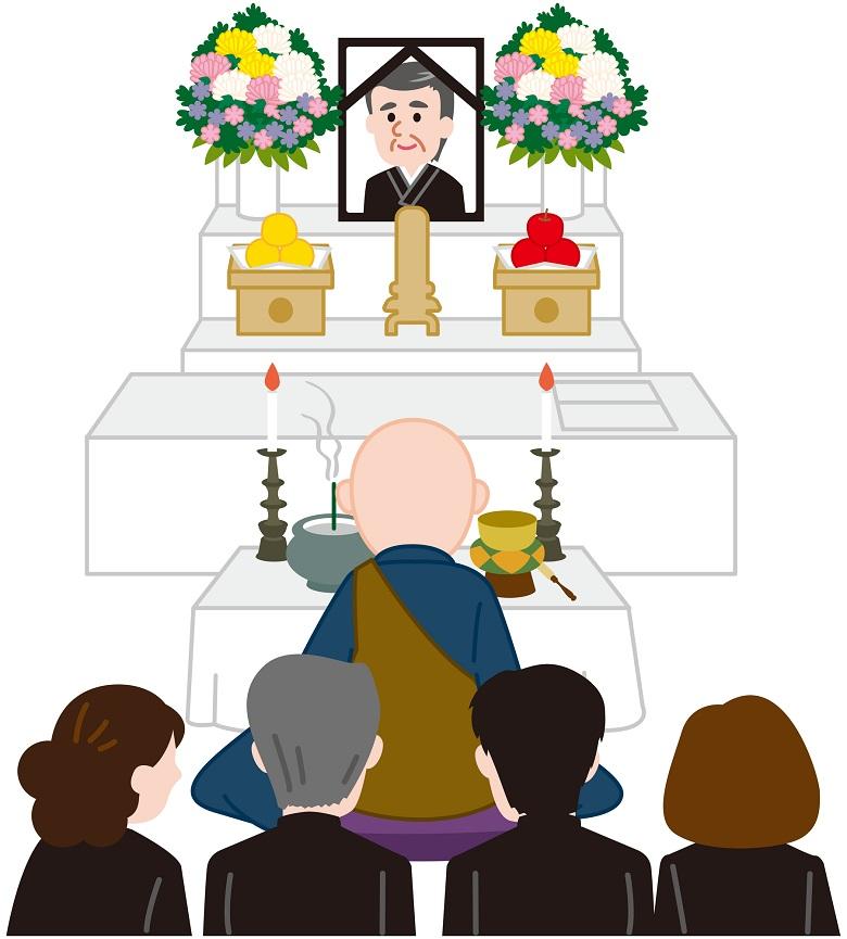 葬儀の意味とは?