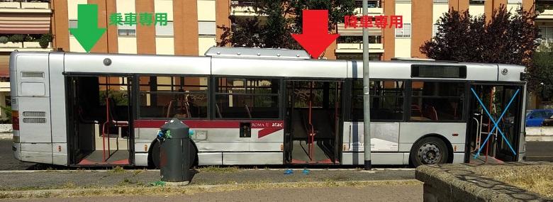 イタリア路線バスの乗車導線