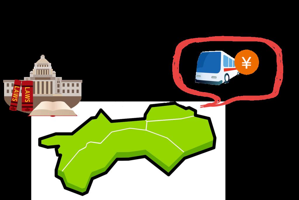 四国運輸局が定めたバス料金